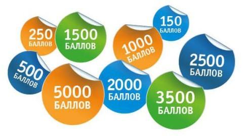 Как научиться получать 100 – 150 личных баллов за каталог