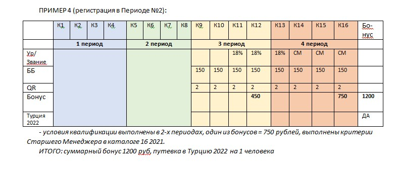 ПРОГРАММА ДЛЯ МЕНЕДЖЕРОВ 2021: 4 Х 4 – ЖМИ НА МАКСИМУМ!